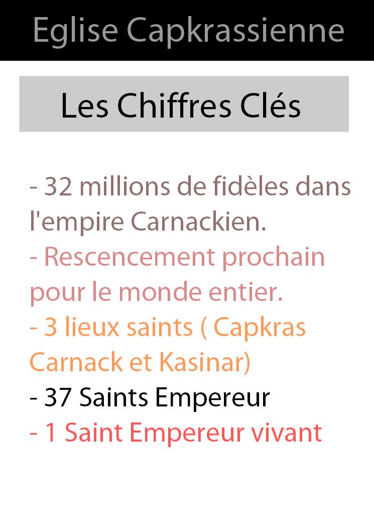 Eglise Capkrassienne  Chiffr10
