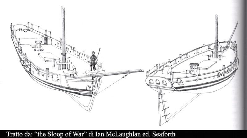 H M S Aldebaran del 1790 - Pagina 2 Sloop10