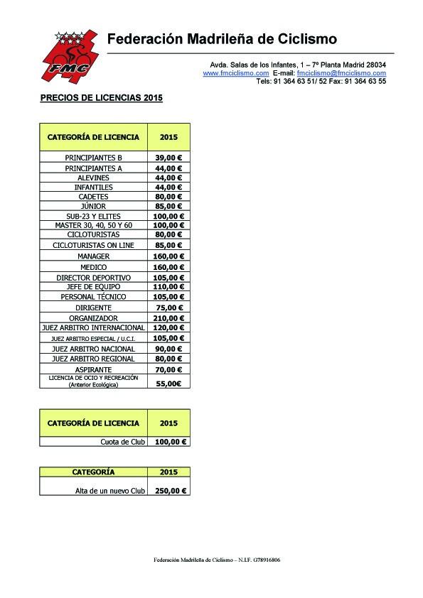 Licencias 2015 BENEFICIOS DE FEDERARSE Precio10