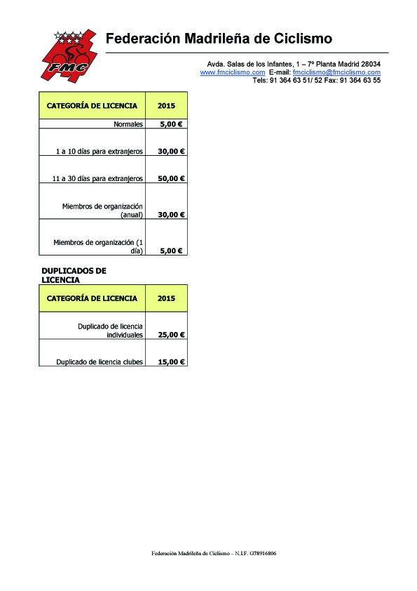 Licencias 2015 BENEFICIOS DE FEDERARSE Precio11