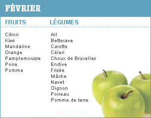 fruits & légumes de saisons - Page 8 Fevrie11