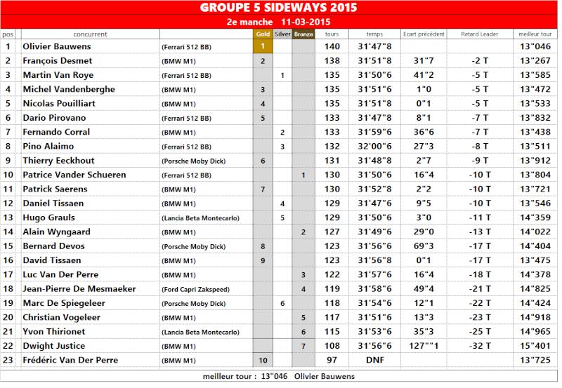 GROUPE 5 SIDEWAYS 2015 15_gr518