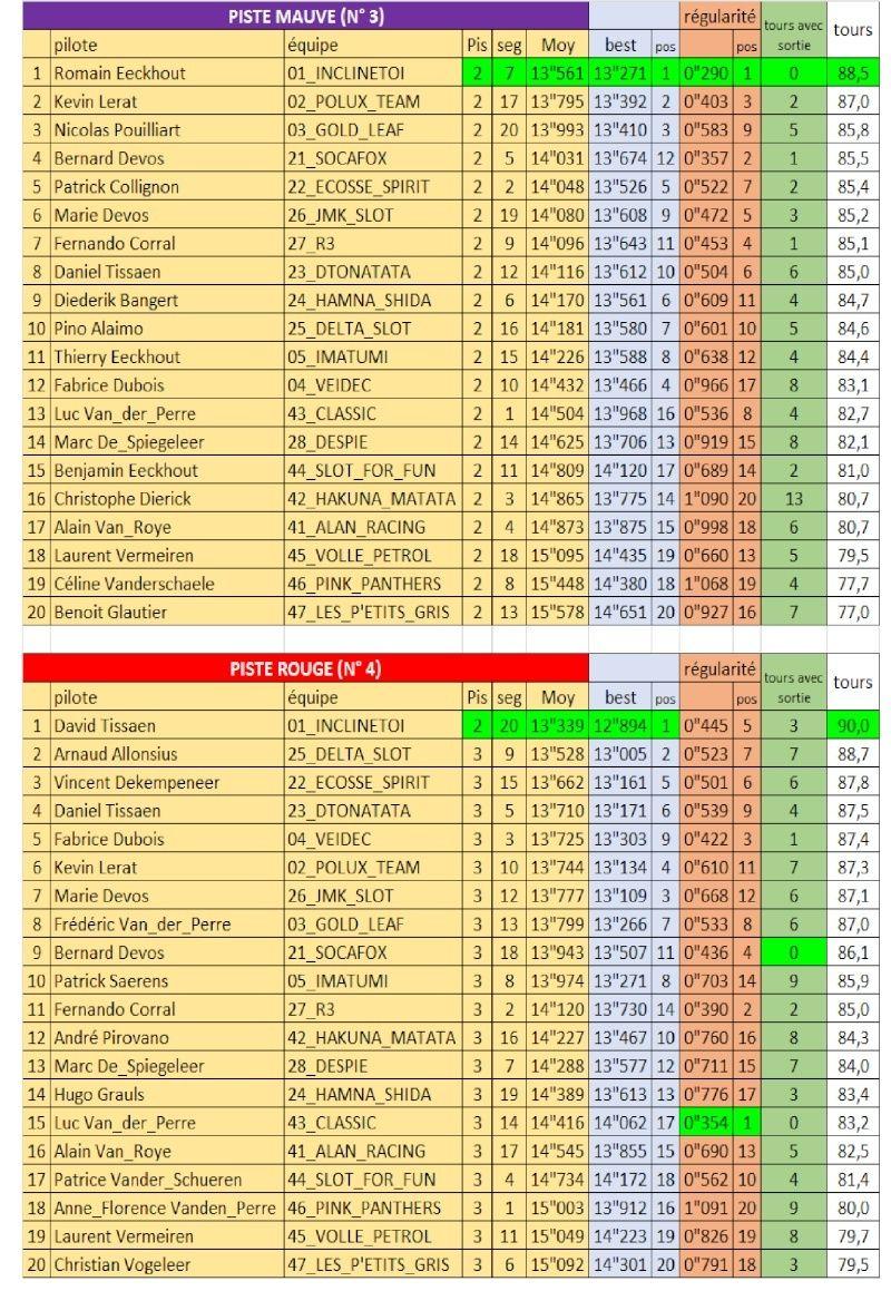 TROPHY 2015 Stat_211