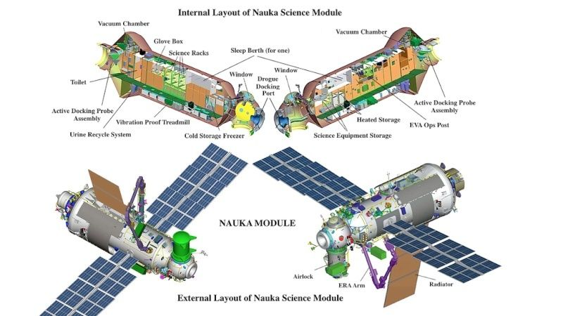 Prolongation ISS après 2024 (coût, partenaires ...) - Page 2 195
