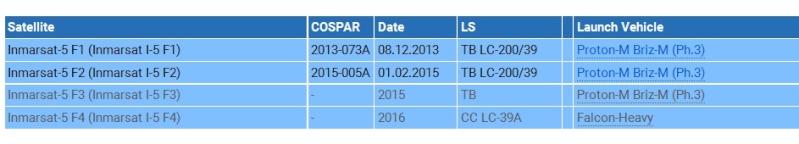 Lancement Proton-M / Inmarsat 5 F2 - 1 février 2015 Screen78