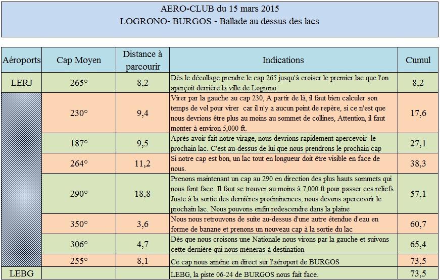 Aèro-Club du dimanche matin 15 mars 15_mar11
