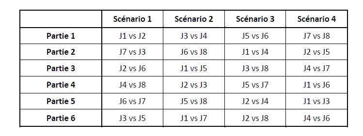 Tournoi Battle en 1800 pts règles ETC 2014 Organi11