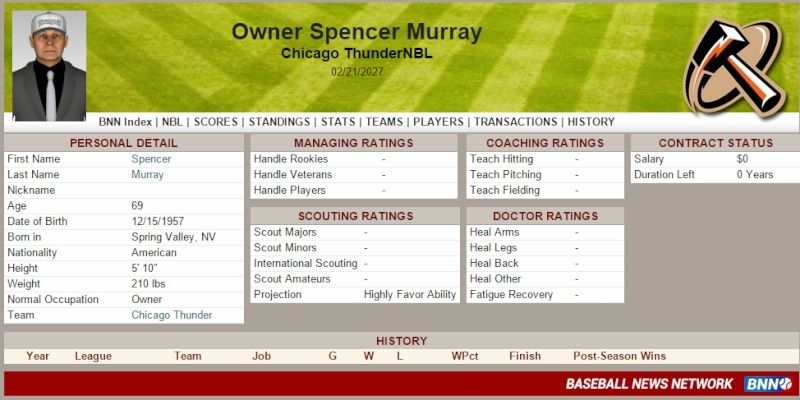 Owner History Murray10