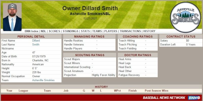 Owner History Smith10
