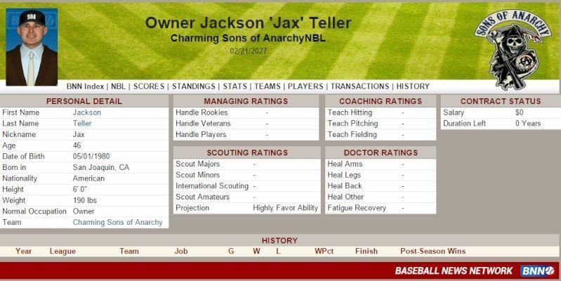 Owner History Teller10