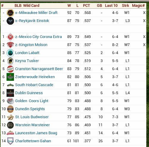 Beer League Wcs11