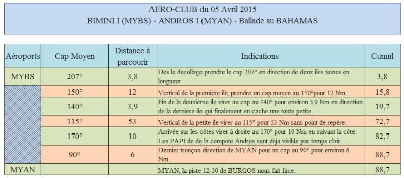 Aéro-club au BAHAMAS 2 Nav2_a10