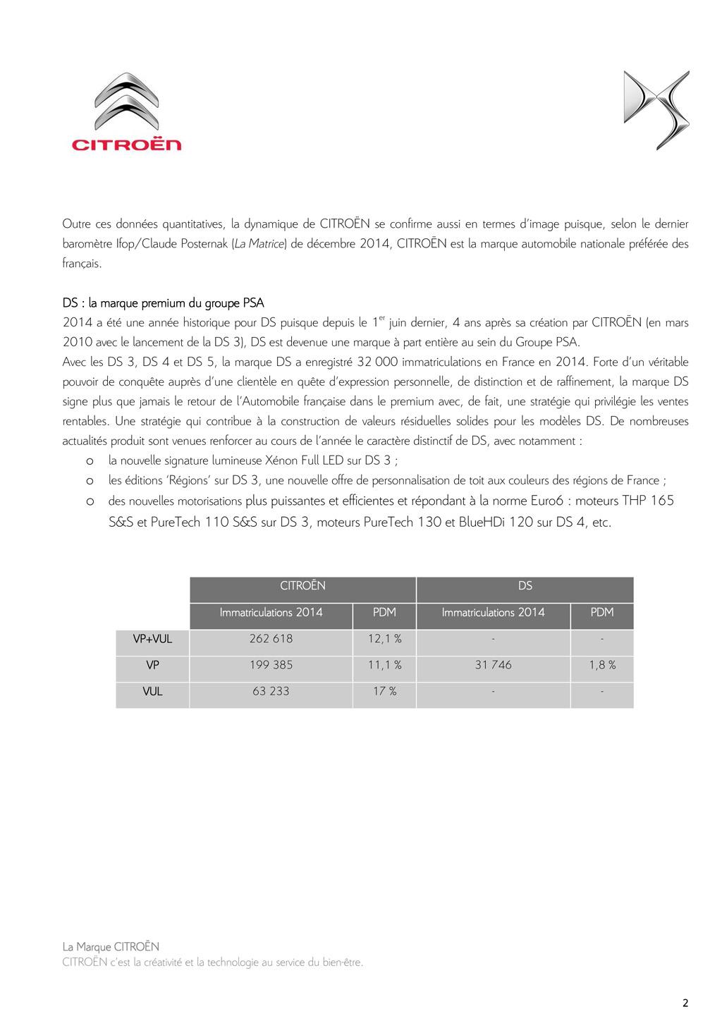 [VENTE] Résultats commerciaux 2014 Cp_cit11