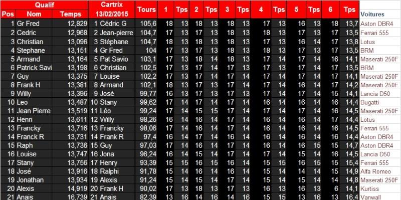 [Cartrix] Classements 2015   Cartri11