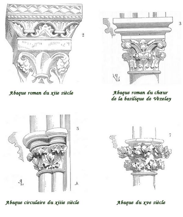 Glossaire de l'architecture - Abaque  000_0237