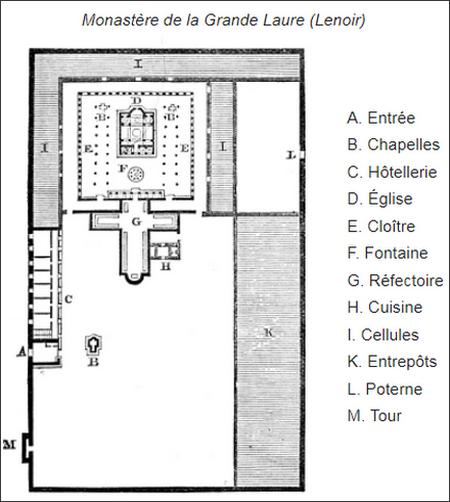 Glossaire de l'architecture - Abbaye 000_0320