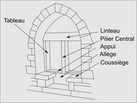 Glossaire de l'architecture - Alette et Allège Coussi10