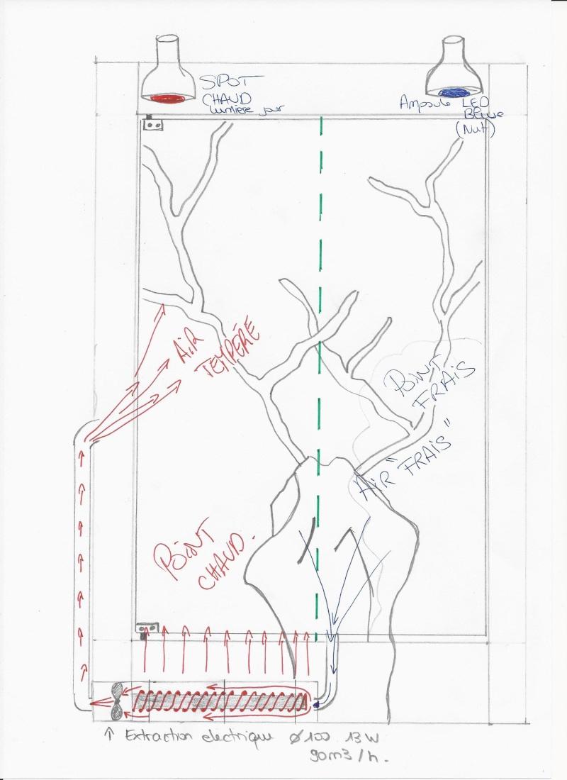 Modification projet pour installation terrarium tropical avec Anolis Scan0010