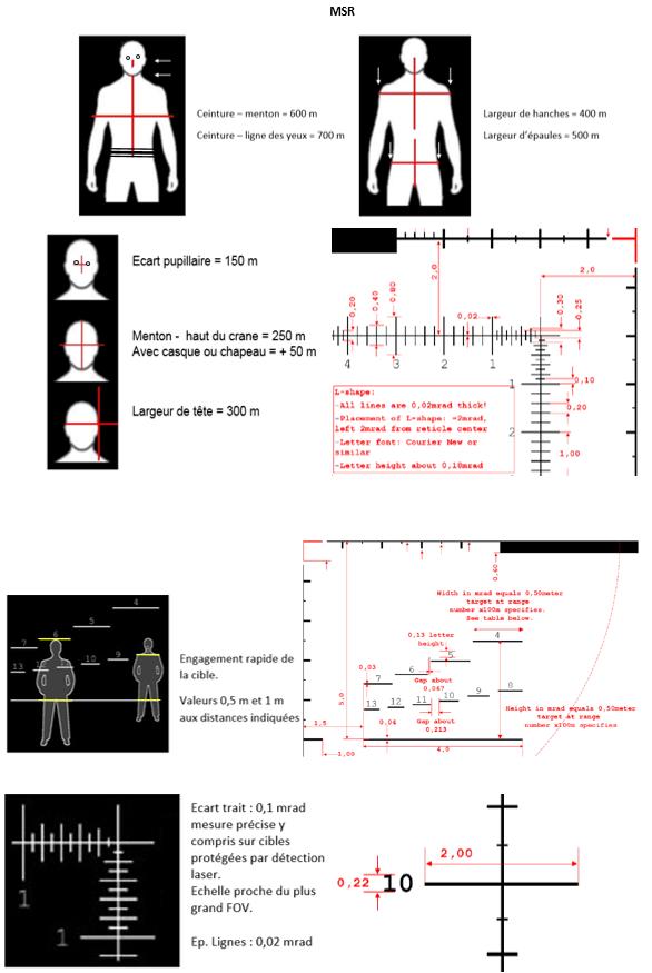 carte pour réticule MSR Msr_110