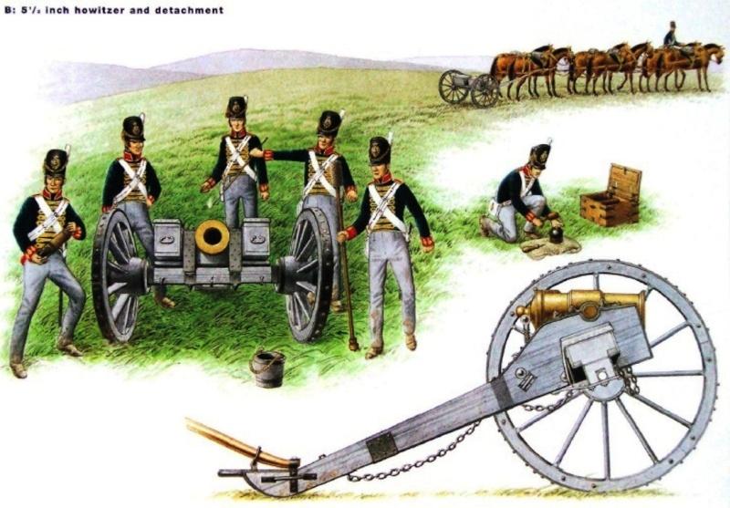artillerie britannique Art_a_10