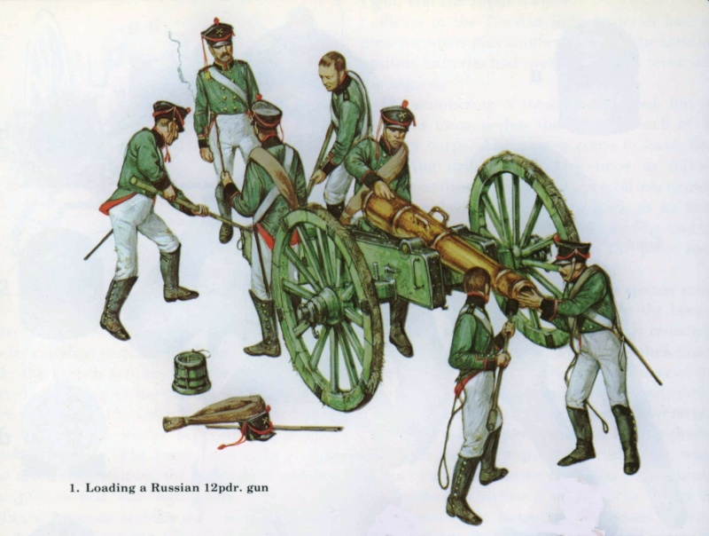 artillerie britannique Titre_10