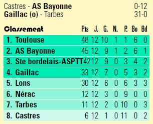 Lionnes 2014-2015, le renouveau ? - Page 2 Sans_t42