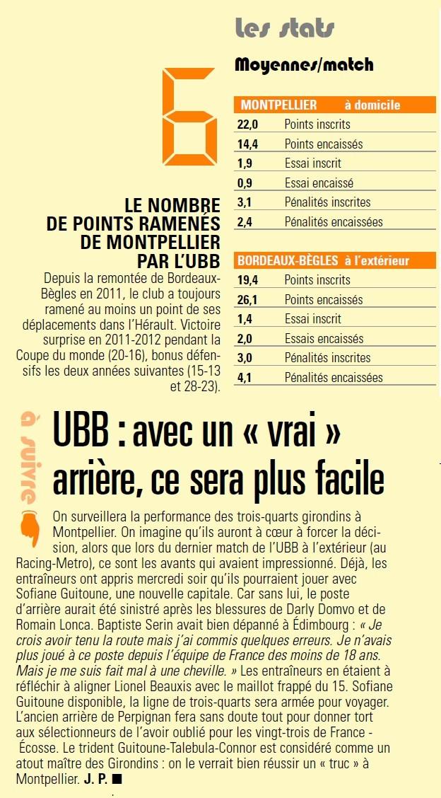 TOP14 - 17ème journée : Montpellier / UBB - Page 2 Sans_t46