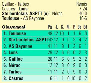 Lionnes 2014-2015, le renouveau ? - Page 2 Sb10