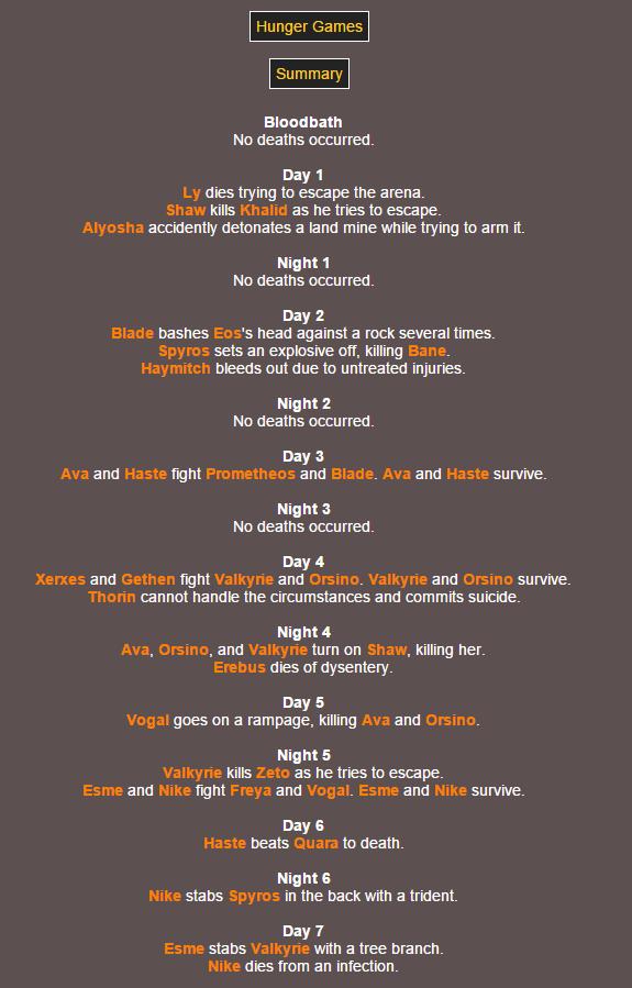 Sotu Hunger Games Simulation~ 1710