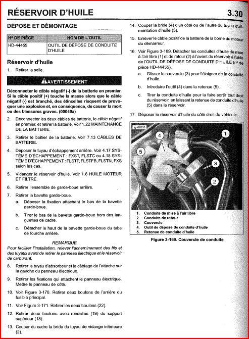 modif de mon fatboy special  - Page 4 Huile110