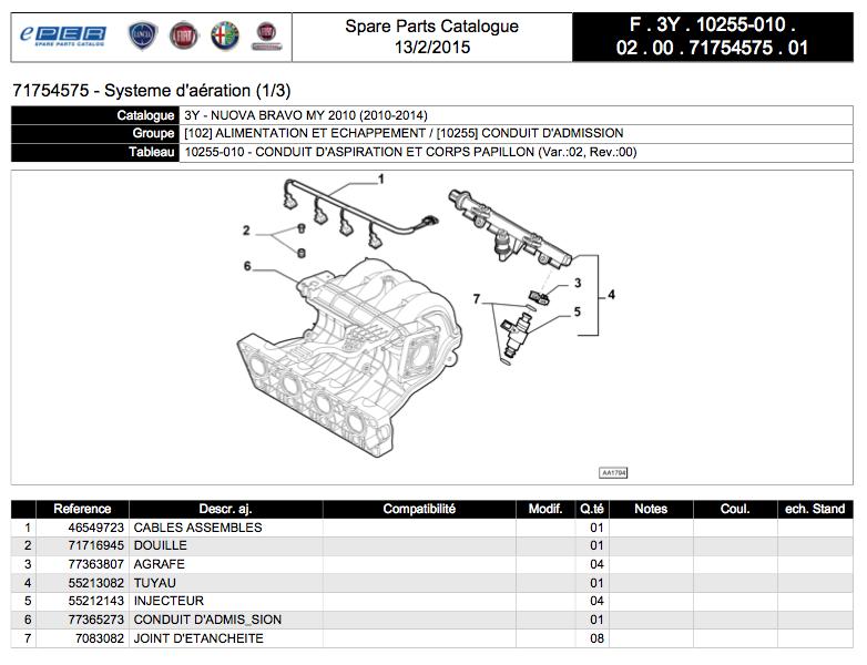 Trous et perte de puissance / Ralenti instable / Essence GPL Planch11