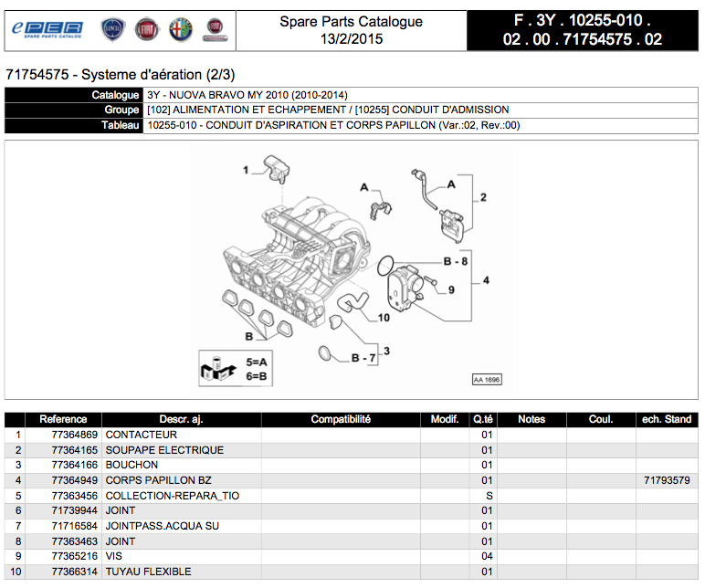 Trous et perte de puissance / Ralenti instable / Essence GPL Planch12