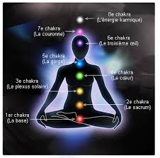 Les Chakras Chakra10