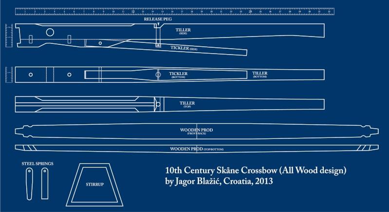 Knottelarmbrüste or other wooden crossbows Skane-11