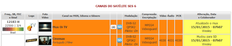 Oi TV substituiu o Cinemax HD pelo SD 10915110