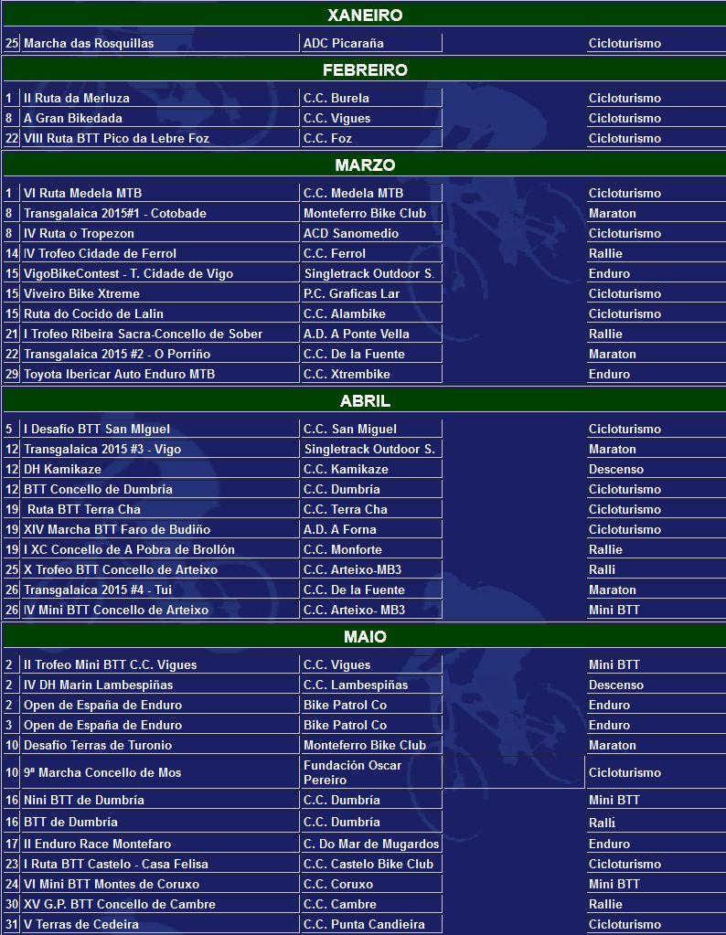 Calendario Provisional BTT da FGC para o 2015 Calend10