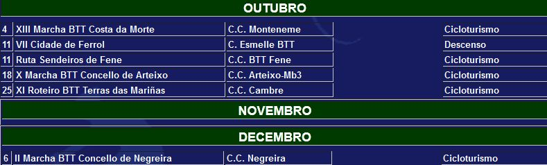 Calendario Provisional BTT da FGC para o 2015 Calend12
