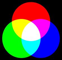 Nomination et couleurs 45154110