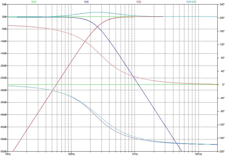 Filtre actif JBL/UREI 5235 - Page 2 51-51410