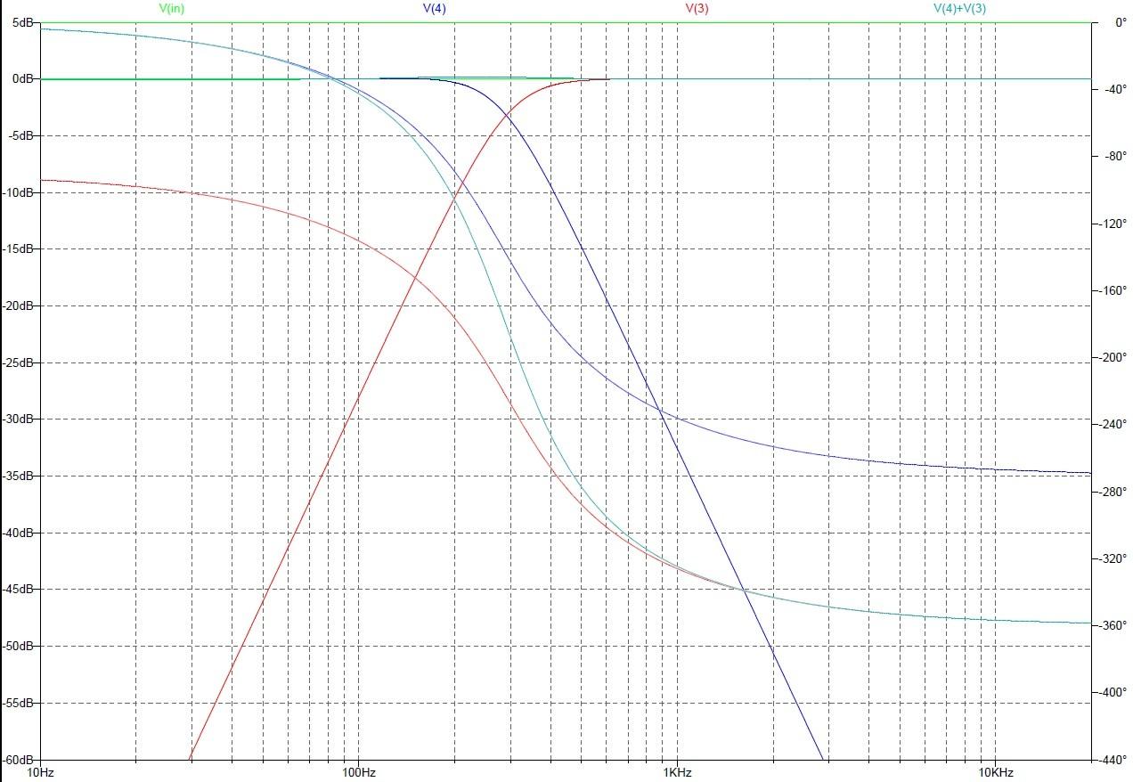 Filtre actif JBL/UREI 5235 - Page 2 51-51414