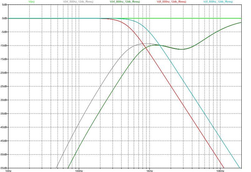 Filtre actif JBL/UREI 5235 - Page 3 52-52x10