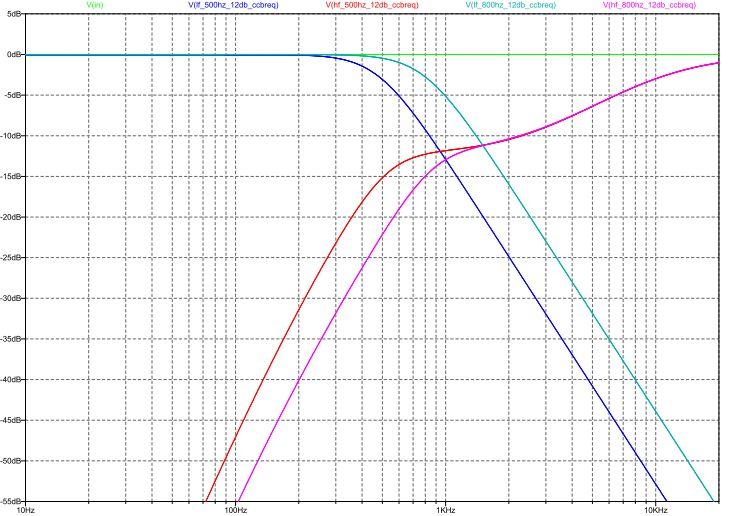 Filtre actif JBL/UREI 5235 - Page 3 52-5xx11