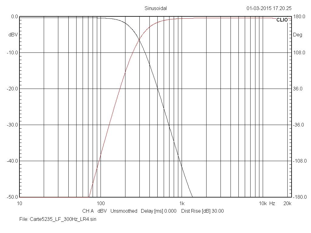 Filtre actif JBL/UREI 5235 - Page 3 Carte-10