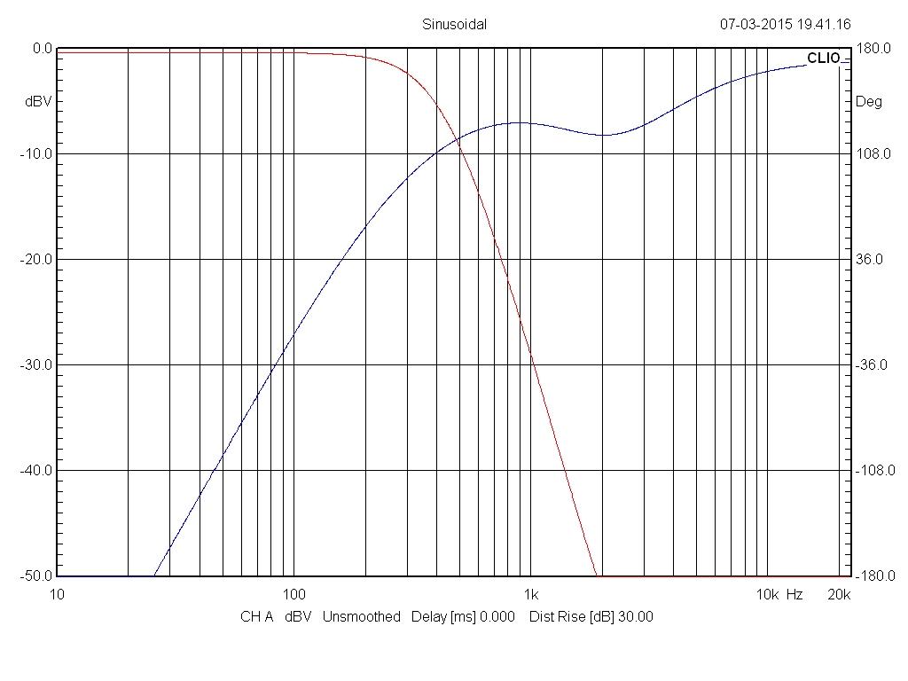 Filtre actif JBL/UREI 5235 - Page 3 Carte510