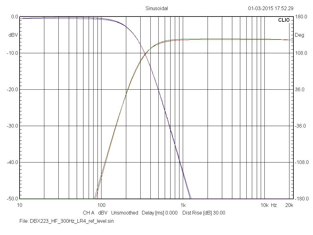 Filtre actif JBL/UREI 5235 - Page 3 Compar10