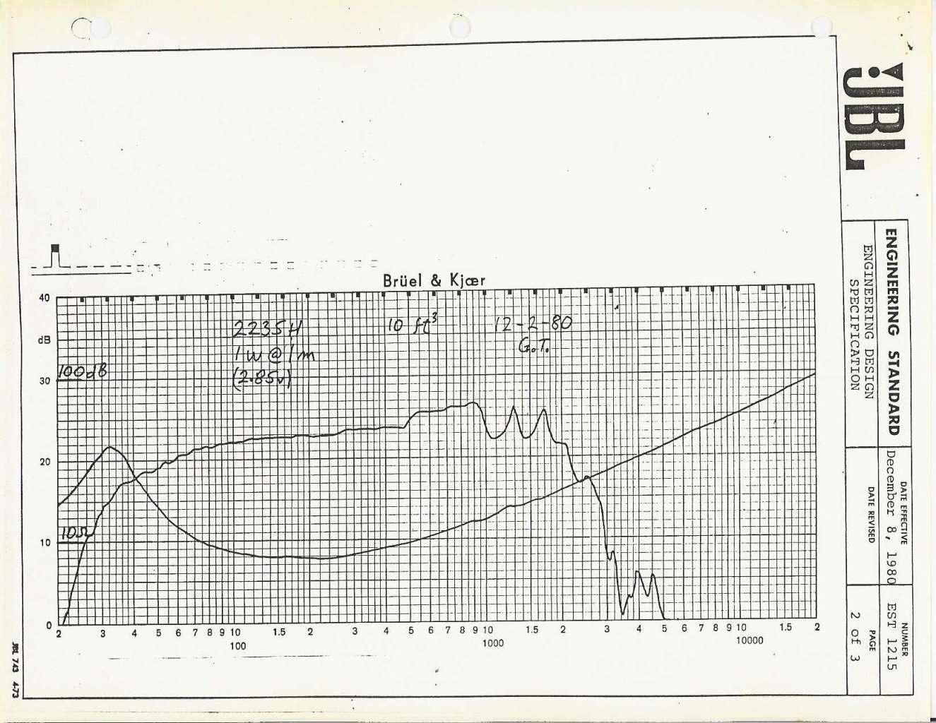 Filtre actif JBL/UREI 5235 - Page 2 Jbl_2210