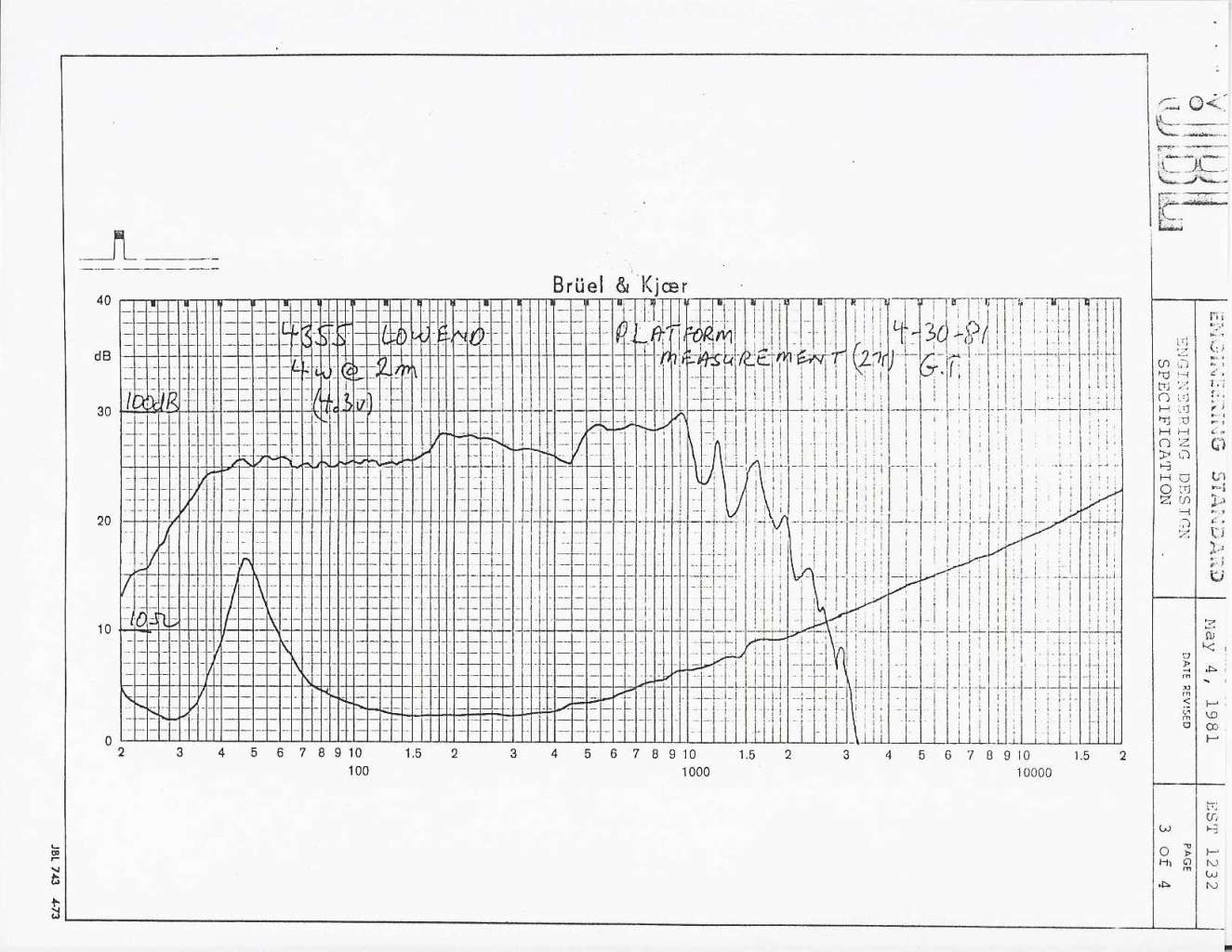 Filtre actif JBL/UREI 5235 - Page 2 Jbl_4310