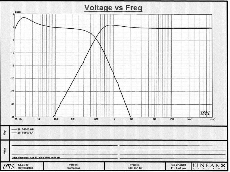 Filtre actif JBL/UREI 5235 - Page 3 S9500_10