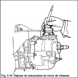 Boite a vitesse B210
