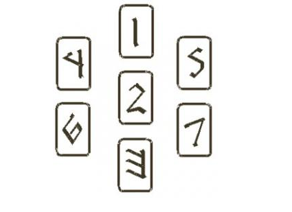 Коррекция ситуации с помощью рун Yzaa21